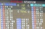 横浜F・マリノス vs ジュビロ磐田
