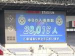 神奈川ダービー入場者数28,016人