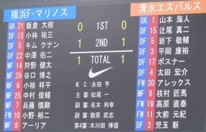 横浜F・マリノス vs 清水エスパルス 1−1