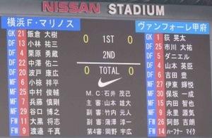 横浜F・マリノス vs ヴァンフォーレ甲府