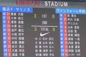 横浜F・マリノス vs ヴァンフォーレ甲府 3−0