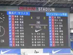 横浜F・マリノス vs ヴァンフォーレ甲府 4−0