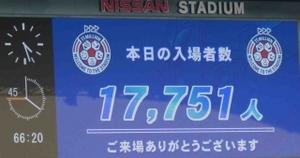 入場者数17,751人