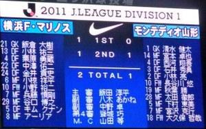 横浜F・マリノス vs モンテディオ山形 2−1