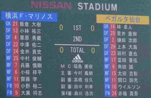 横浜F・マリノス vs ベガルタ仙台 0−0