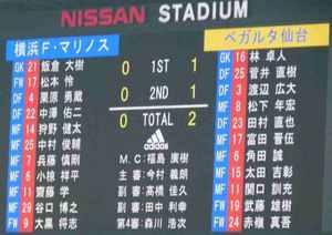 横浜F・マリノス vs ベガルタ仙台 0−2