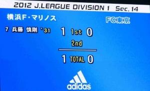 横浜F・マリノス vs FC東京 1−0