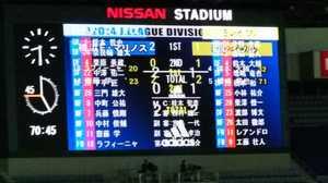 横浜F・マリノス vs 柏レイソル 2-2