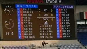 横浜F・マリノス vs サンフレッチェ広島 1−0