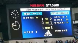 横浜F・マリノス vs 川崎フロンターレ 1−3