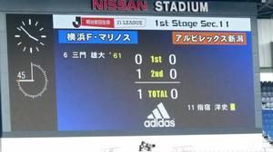 横浜F・マリノス vs アルビレックス新潟 1-0